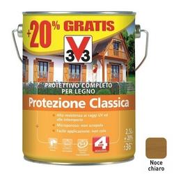 Protezione Classica + 20%-37,90 €