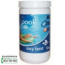 SPOOL - Ossigeno attivo in pastiglie